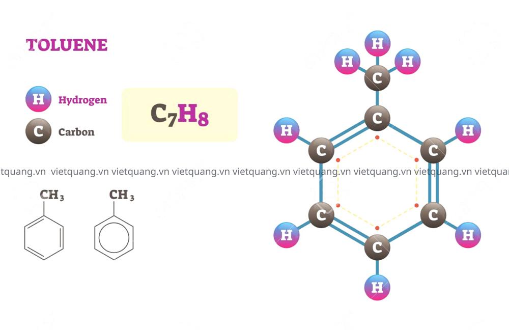 Toluene và các lưu ý khi sử dụng Dung môi Toluene